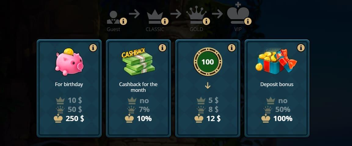 Riobet Casino Loyalty