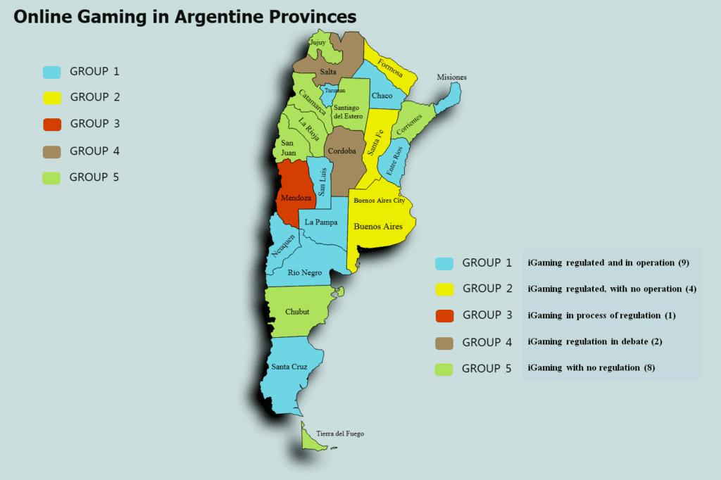 Gambling Regulators in Argentina