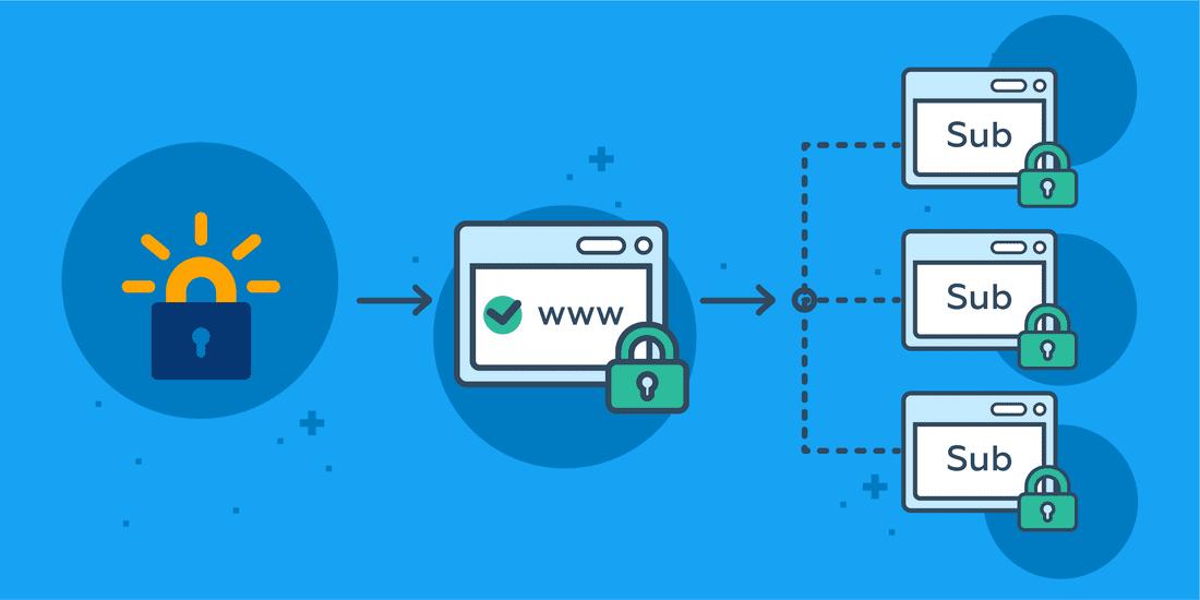 SSL certificate issuers for online casinos