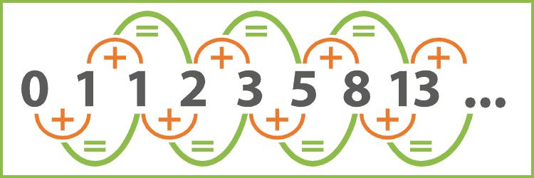 Fibonacci Blackjack System