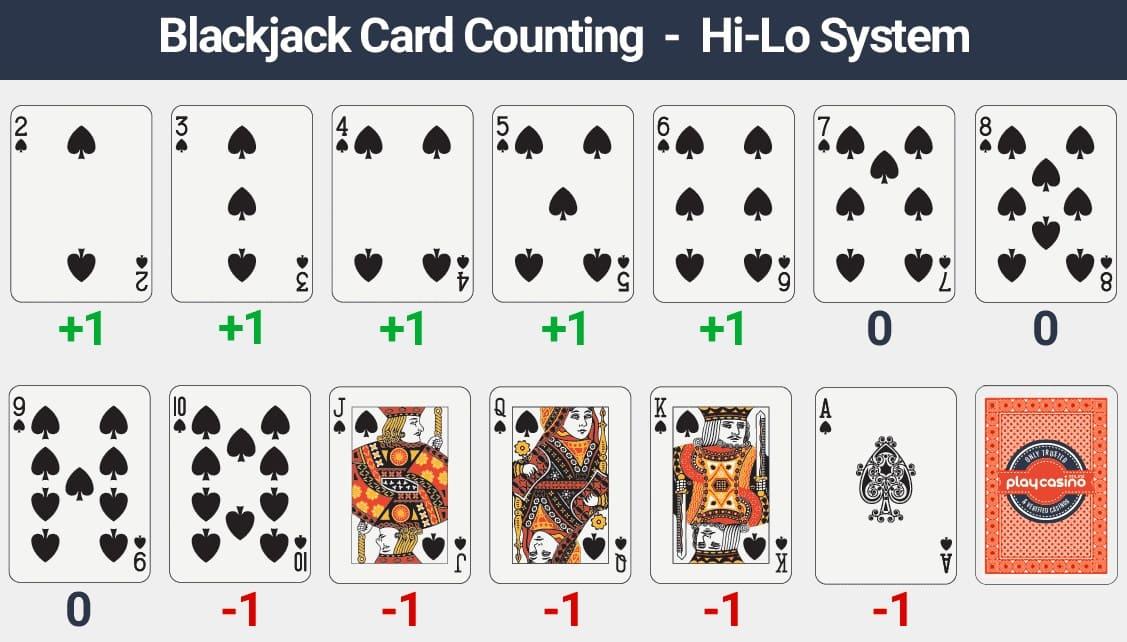 high low system blackjack